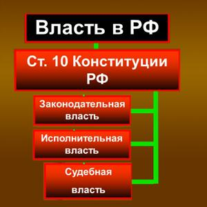 Органы власти Барнаула