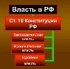 Органы власти в Барнауле